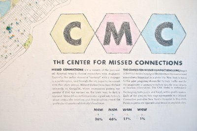 Ingrid Burrington, Researcher of Missed Connections: 'The