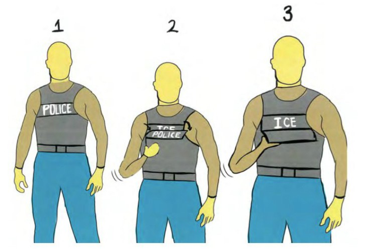 An illustration from the ICE raid toolkit shows how ICE officers often hide their identity.