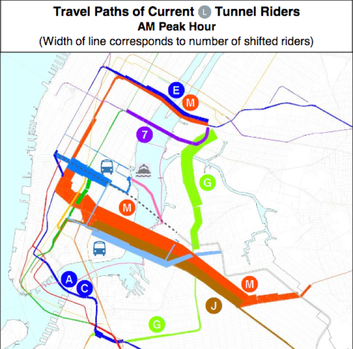 Mta Subway Map 7 Train.How Screwed Will Your Subway Line Be By The L Train Shutdown The 7