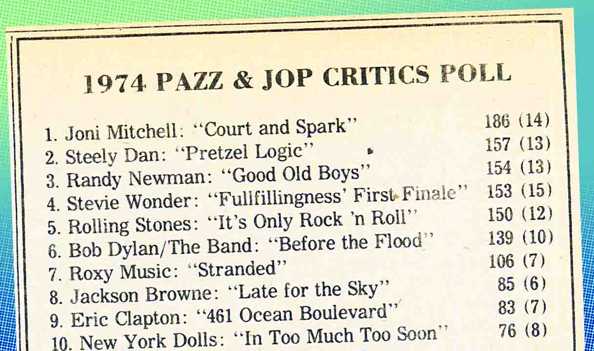 1974 Pazz Jop: Our Own Critic's Poll